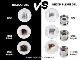 Innokin Plexus Mesh Coil 0.15Ohm – £7.19