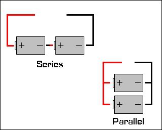 Wiring 2 12 Volt Batteries In Series Diagram 12 Volt