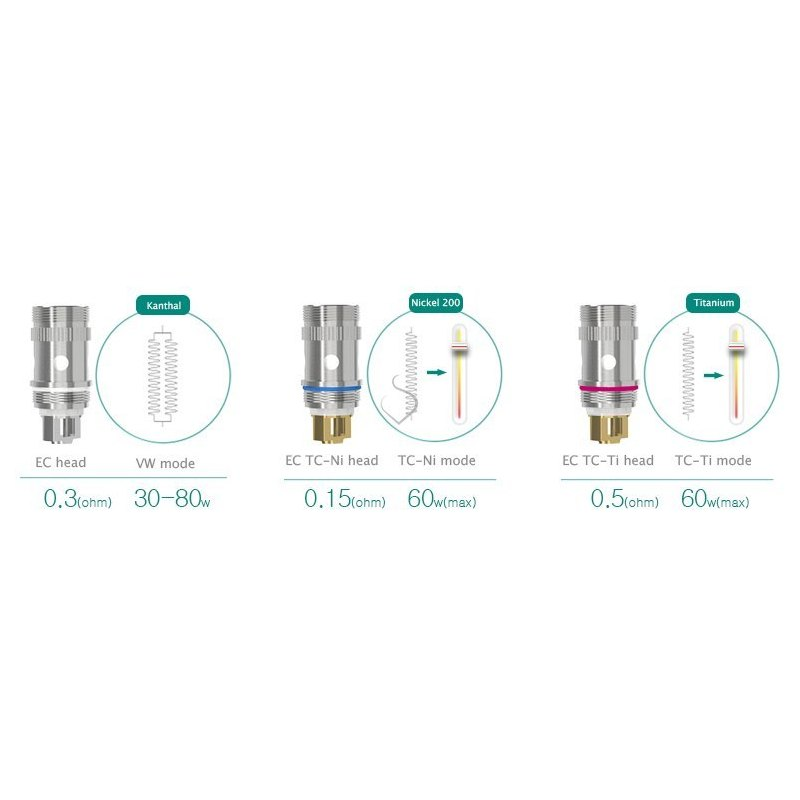 eleaf istick tc 60w melo 2 kit basic turn signal wiring diagram dolgular com Basic Turn Signal Wiring Diagram at gsmx.co