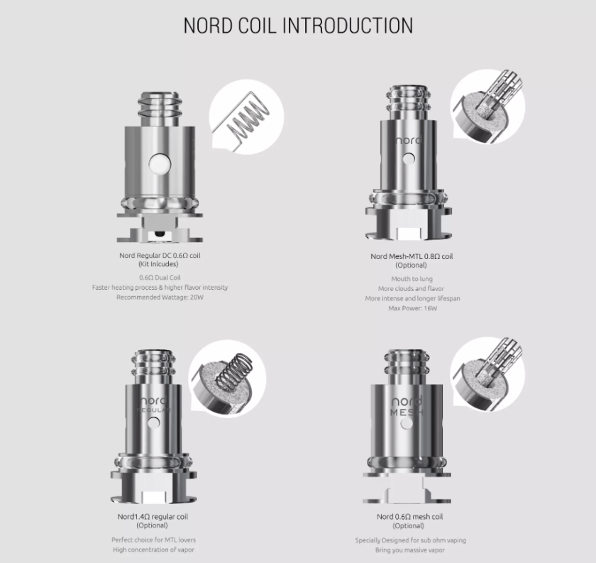 SMOK Nord Coil Introduction