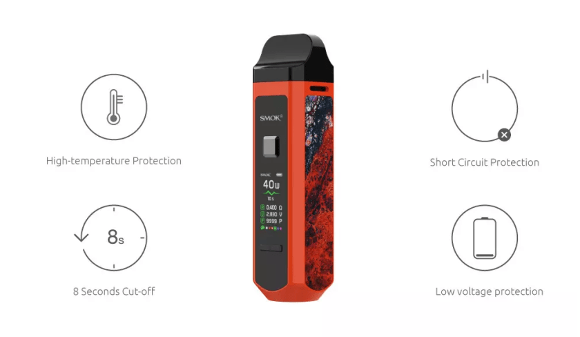 SMOK RPM40 Pod Mod Kit Multiple Protections