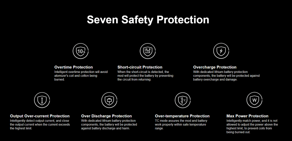 VINCI AIR Seven Safety Protection