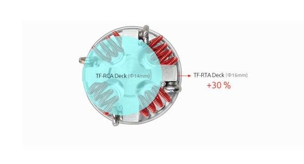Authentic Smoktech SMOK TF-RTA Tank