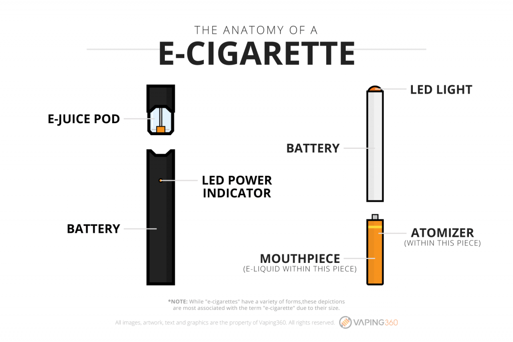Best E-Cigarettes 2017