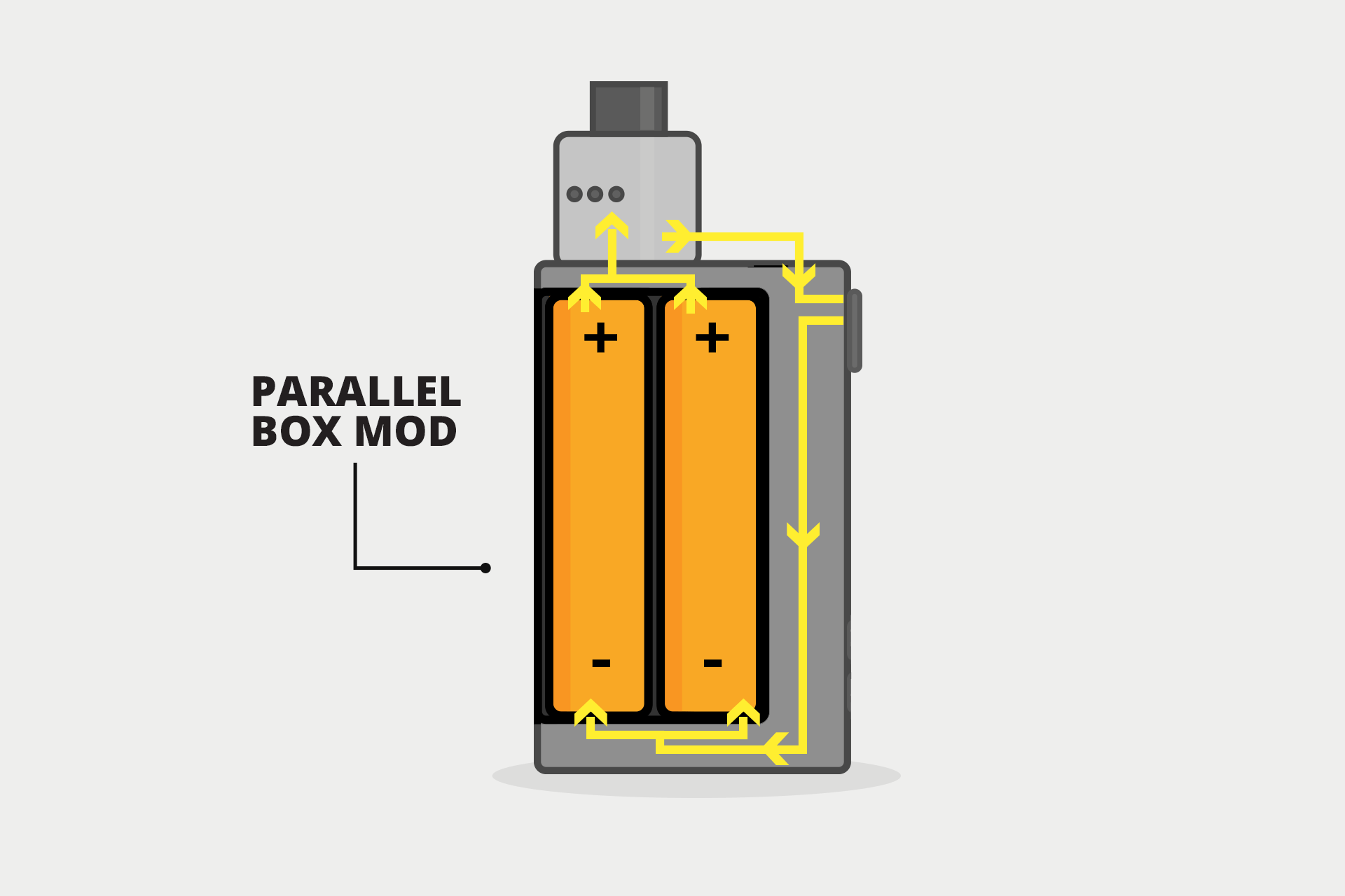 Battery Parallel Circuit