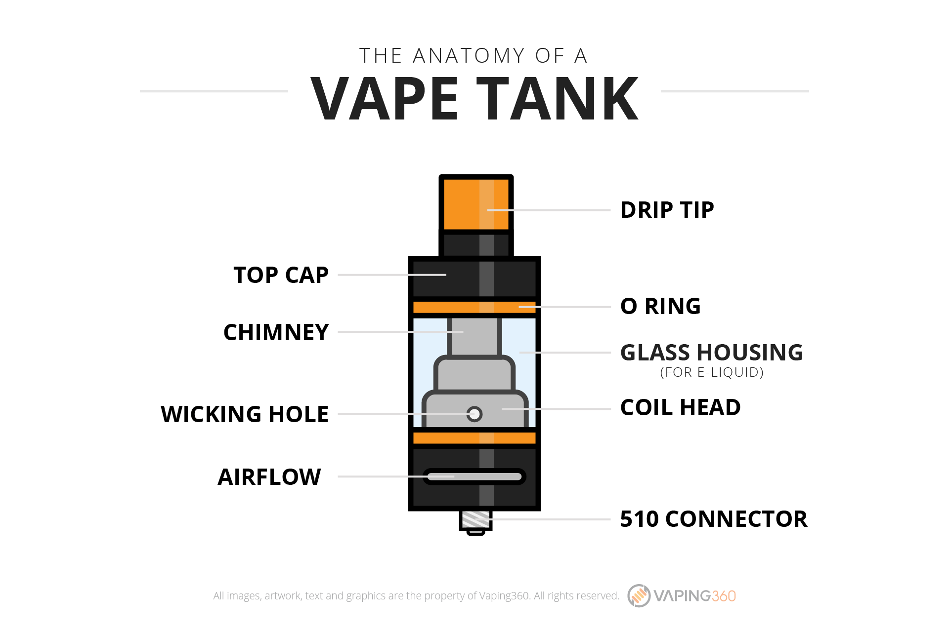 how a vaporizer works diagram strat wiring diagrams best vape tanks 2018