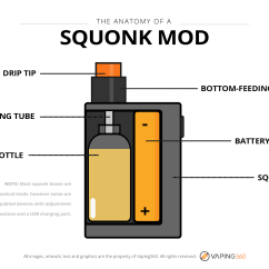How A Vaporizer Works Diagram Honeywell Homexpert Room Thermostat Wiring Best Squonk Mods 2018 Ultimate Guide To Squonking