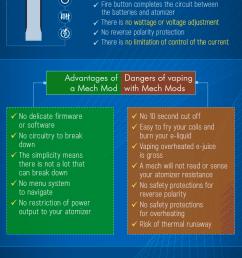 regulated mods vs mech mods [ 635 x 2005 Pixel ]