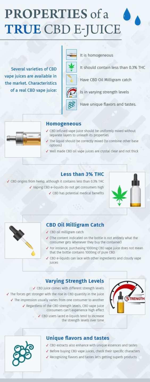 Properties of a-true-CBD-E-Juice-image