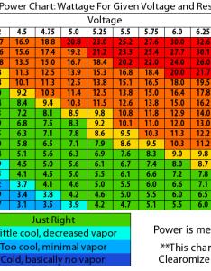 cig power chart for better vaping experience blog also vape hobit fullring rh