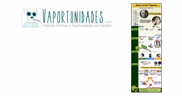 historia cigarrillo electronico