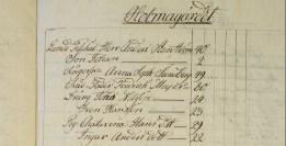 Varbergs-stadsförsamling-AI-2-1801-1807-Bild-13