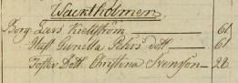 varbergs-stadsforsamling-ai-2-1801-1807-bild-7