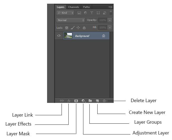 understanding-the-layers-panel-4