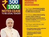 Ban on Rs 500 and 1000 notes; A gamble or well thought move?