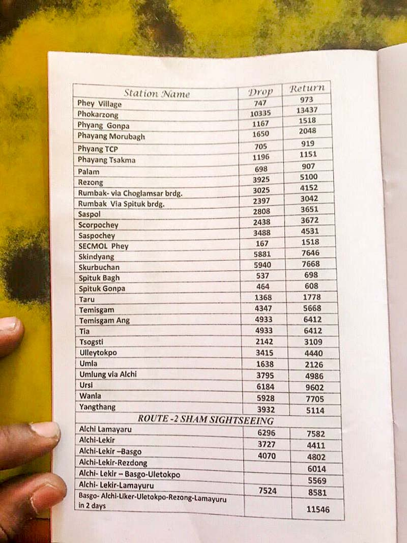 ladakh tempo traveller rate list