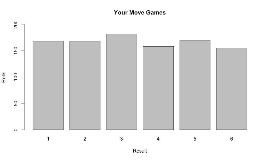 YourMove