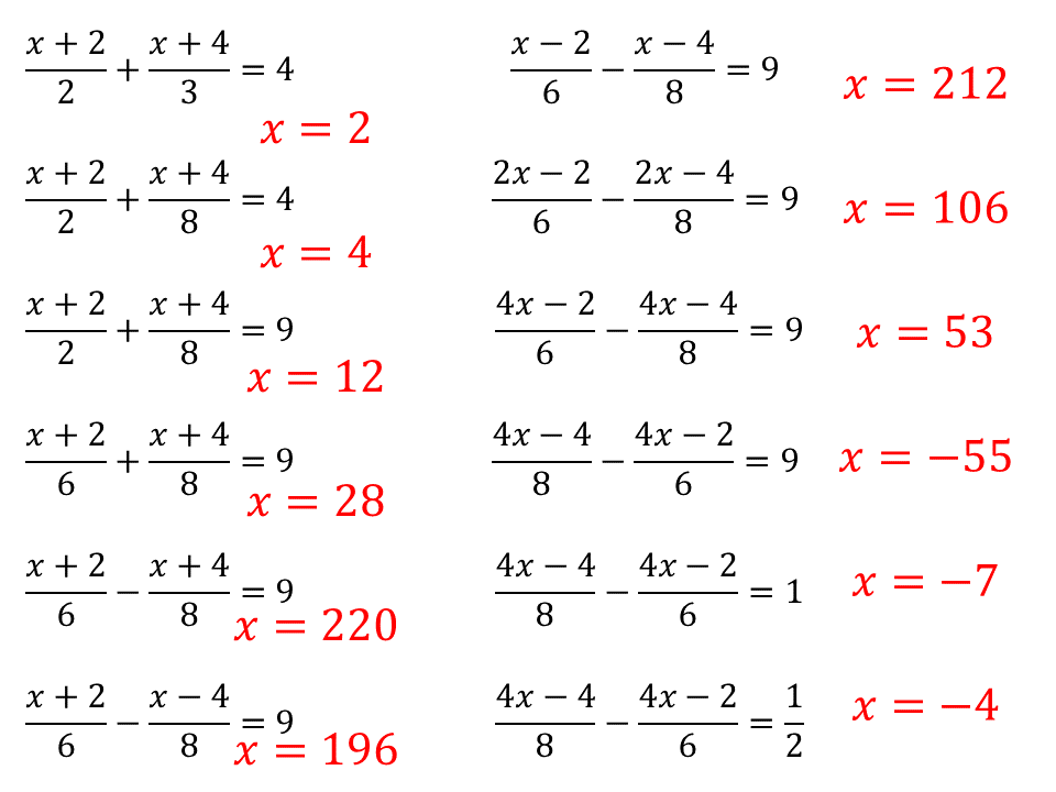 Solving Linear Equations With Two Fractions – Variation Theory