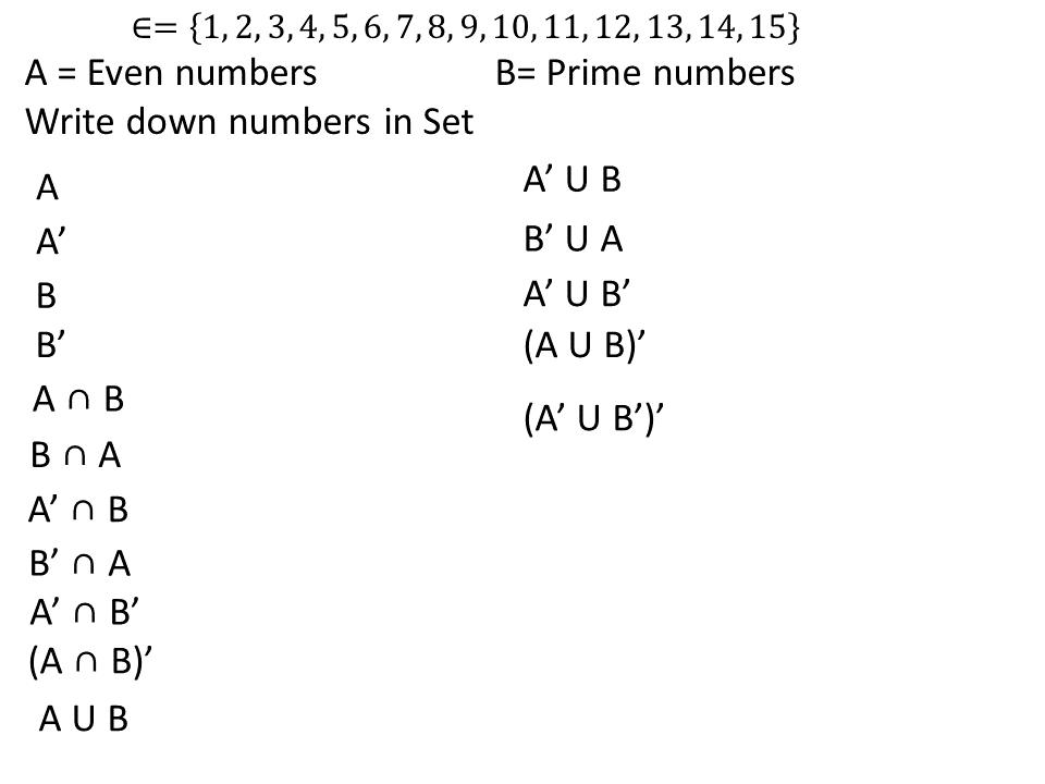 Set notation: writing the sub sets