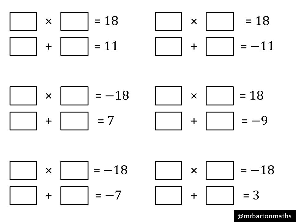 The five step grid method for factorising quadratics