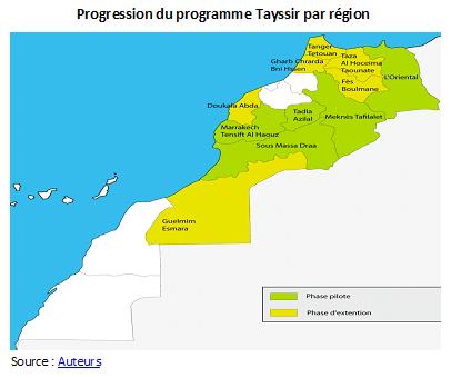 Le programme Tayssir au Maroc (1/6)