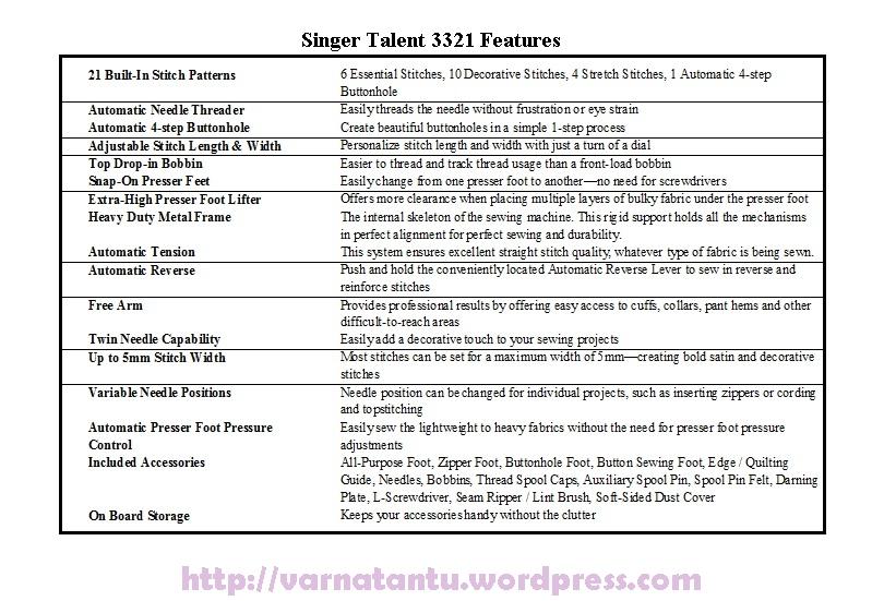 Singer Talent 3321 - A Review (2/3)