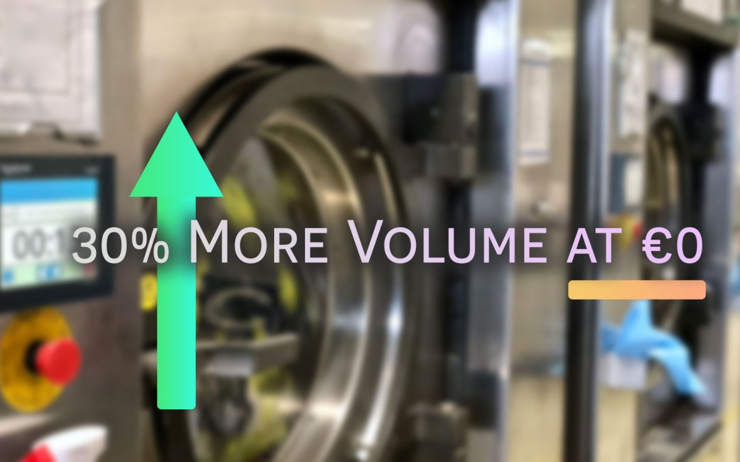 You're not running 30% more volume at €0 by not innovating