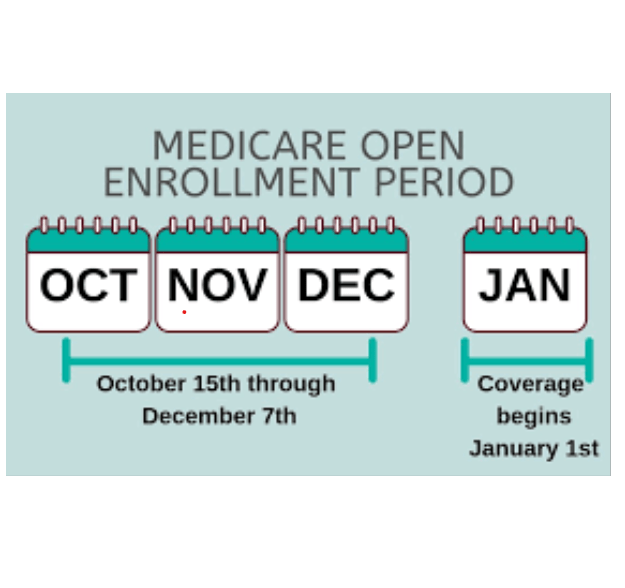 Medicare Open Enrollment – October 15 to December 7