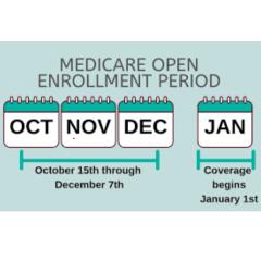 Medicare Open Enrollment – October 15 to December 7
