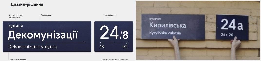 Замовити адресні покажчики, ціна на адресні таблички в м. Київ