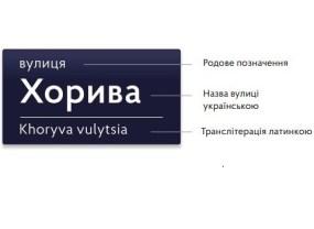 Изготовление адресных указателей и домовых знаков
