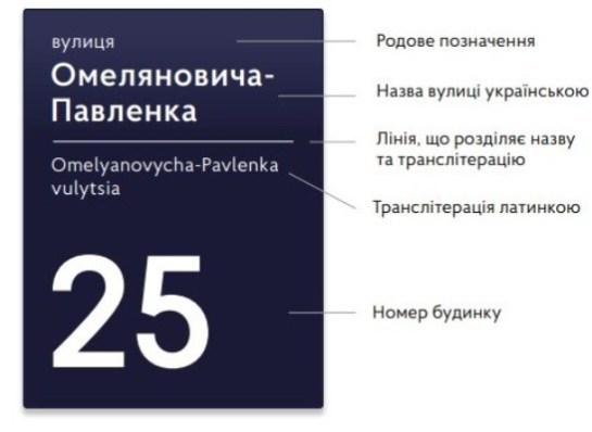 Адресні таблички виготовлені за Правилами адресних покажчиків Києва