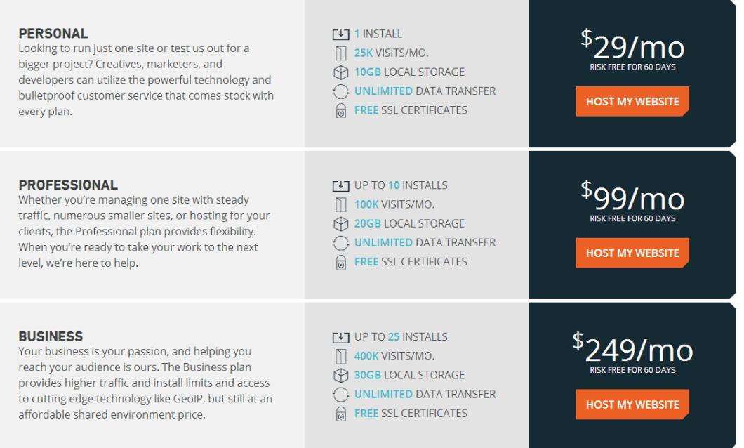 wp hosting pricing