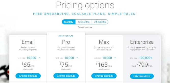 pricing getresponse