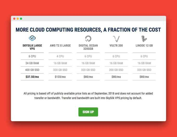 cloud computing pricing