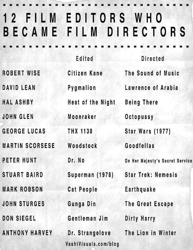 list of 12 film editors who became film directors