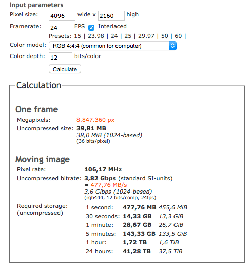 4k and beyond video data rates vashivisuals blog Calculating storage requirements