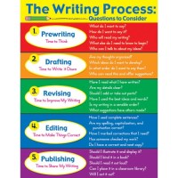 Writing Process Blog Hop