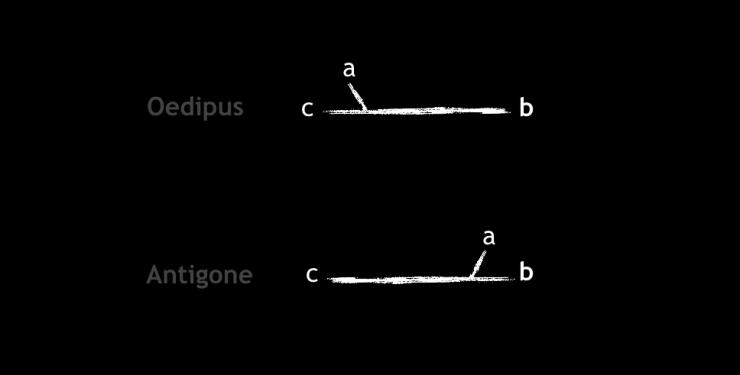 Caesura Diagram Black