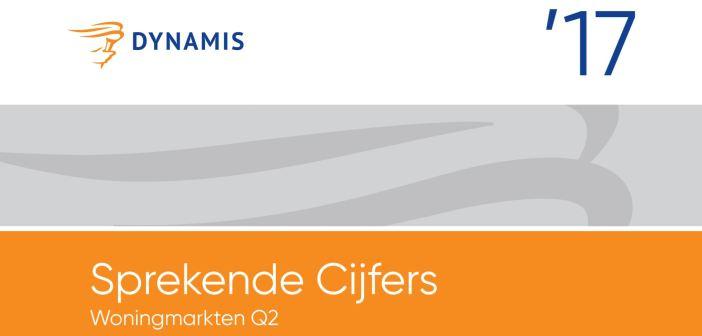 Dynamis: Marktvraag neemt af door weinig aanbod en hoge prijzen