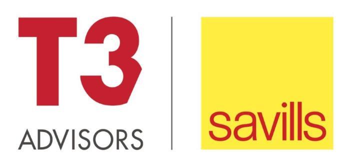 Savills versterkt dienstverlening voor life science en technologiebedrijven met overname van Amerikaans bedrijf T3 Advisors