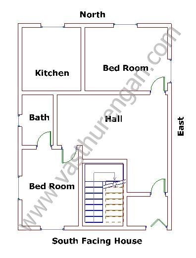 Home Plan Design According To Vastu Shastra | Ideasidea