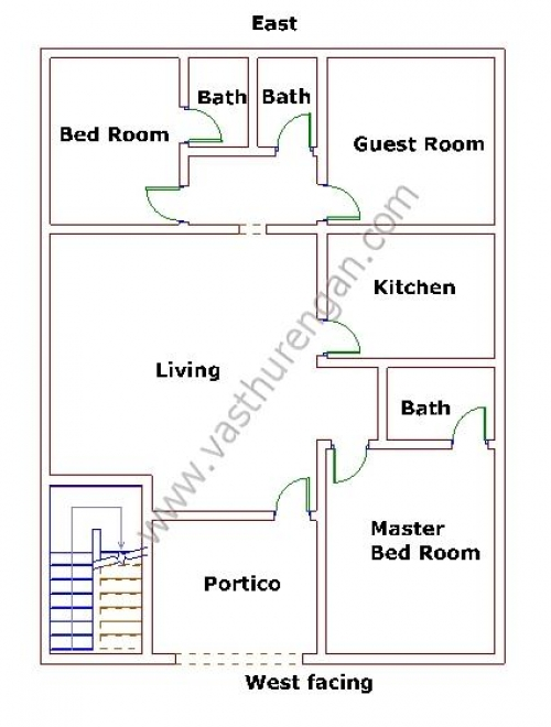 Bedroom Vastu For West Facing House