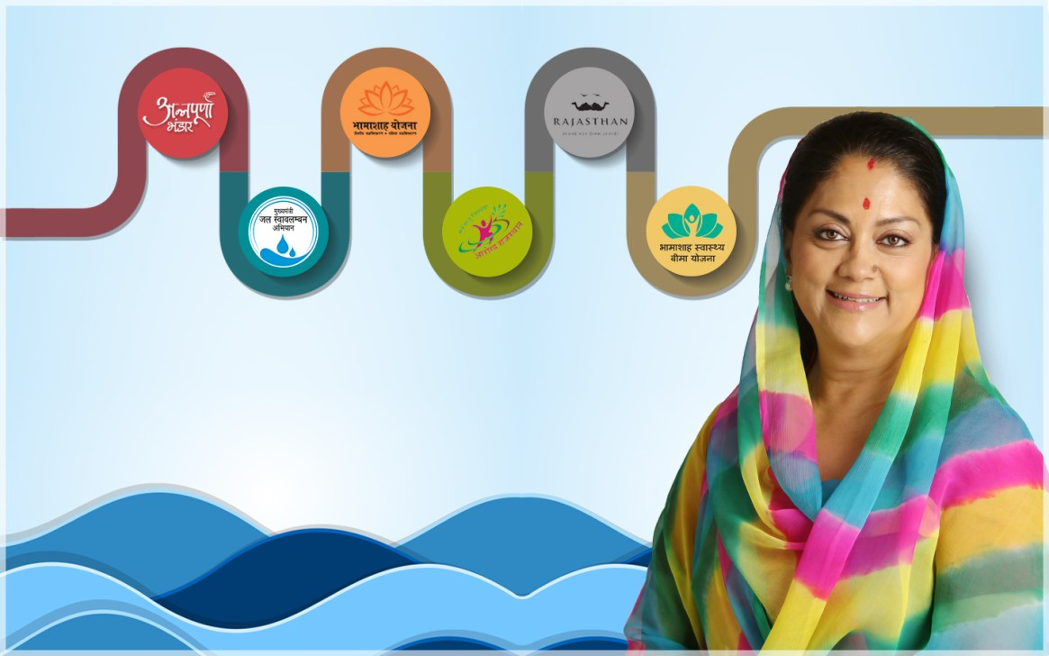 rajasthan government schemes wallpaper