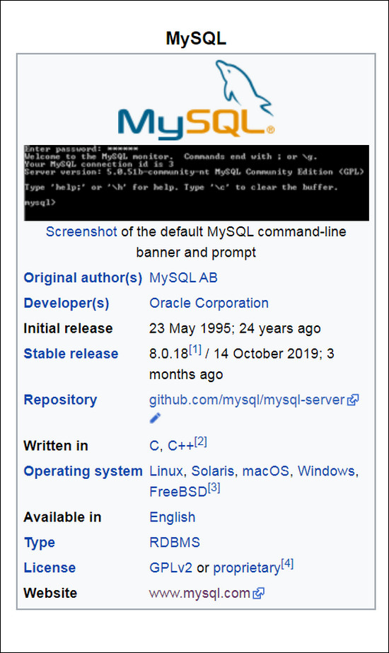 apa itu MySQL