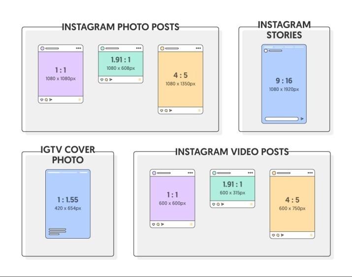 ukuran post instagram