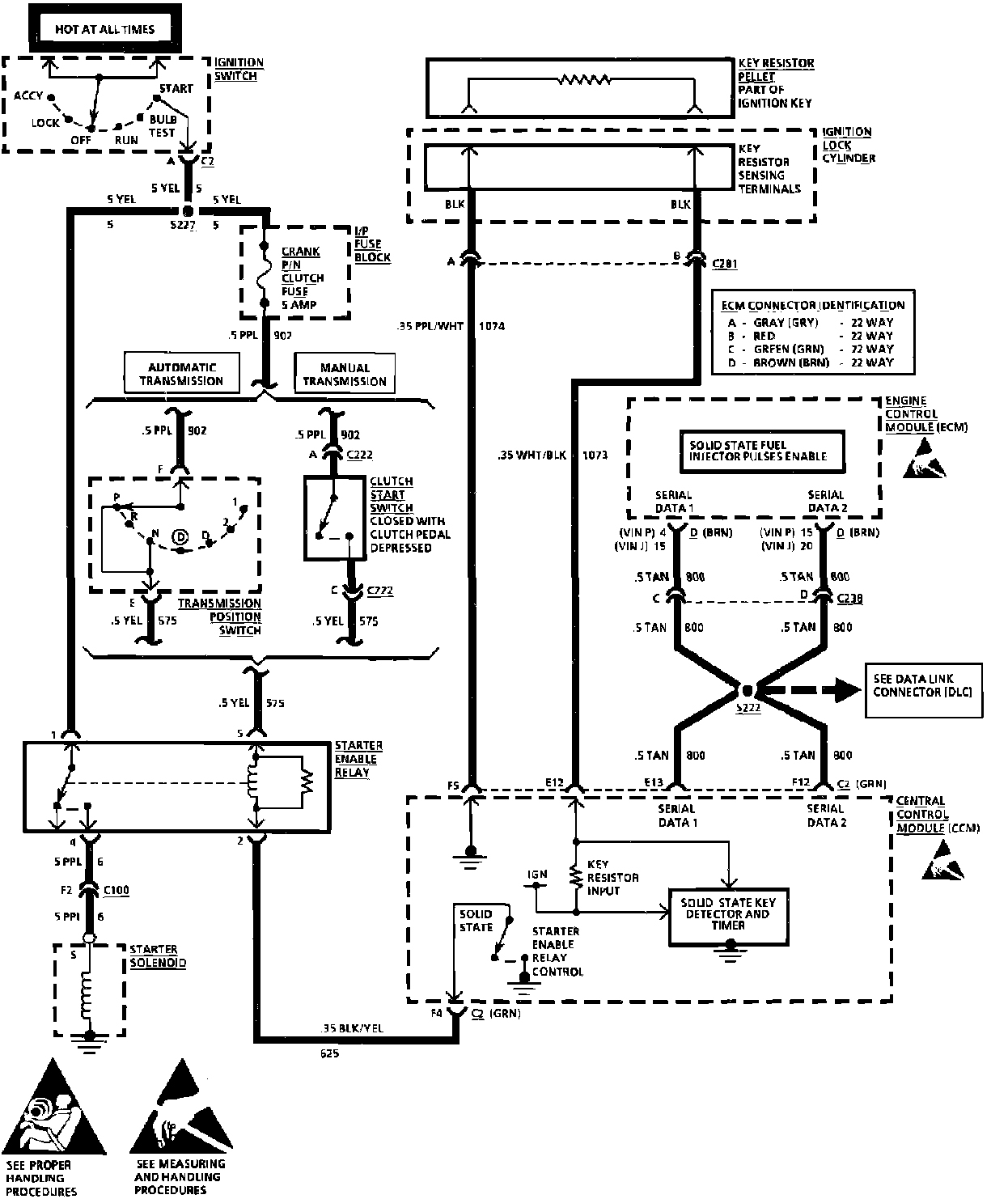 Schematics 93 Vats Sucks