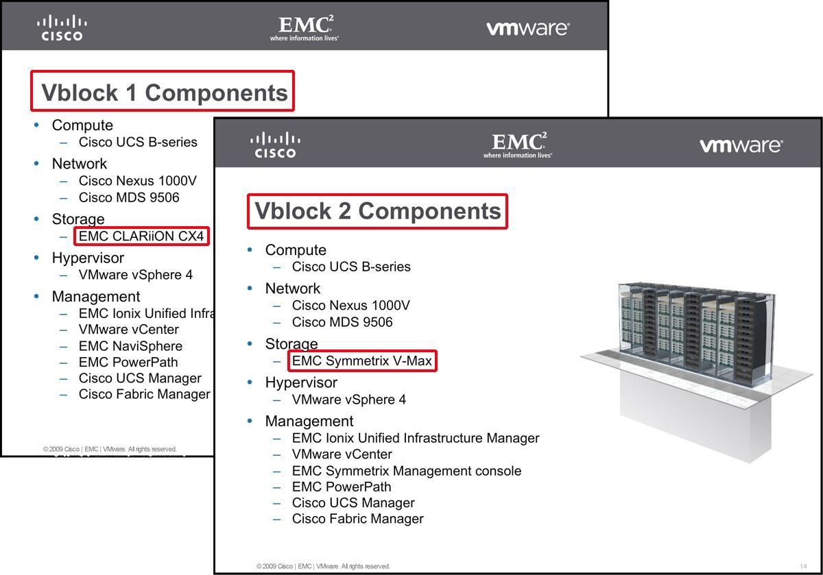 Responding to refutes from EMC regarding VMware integration
