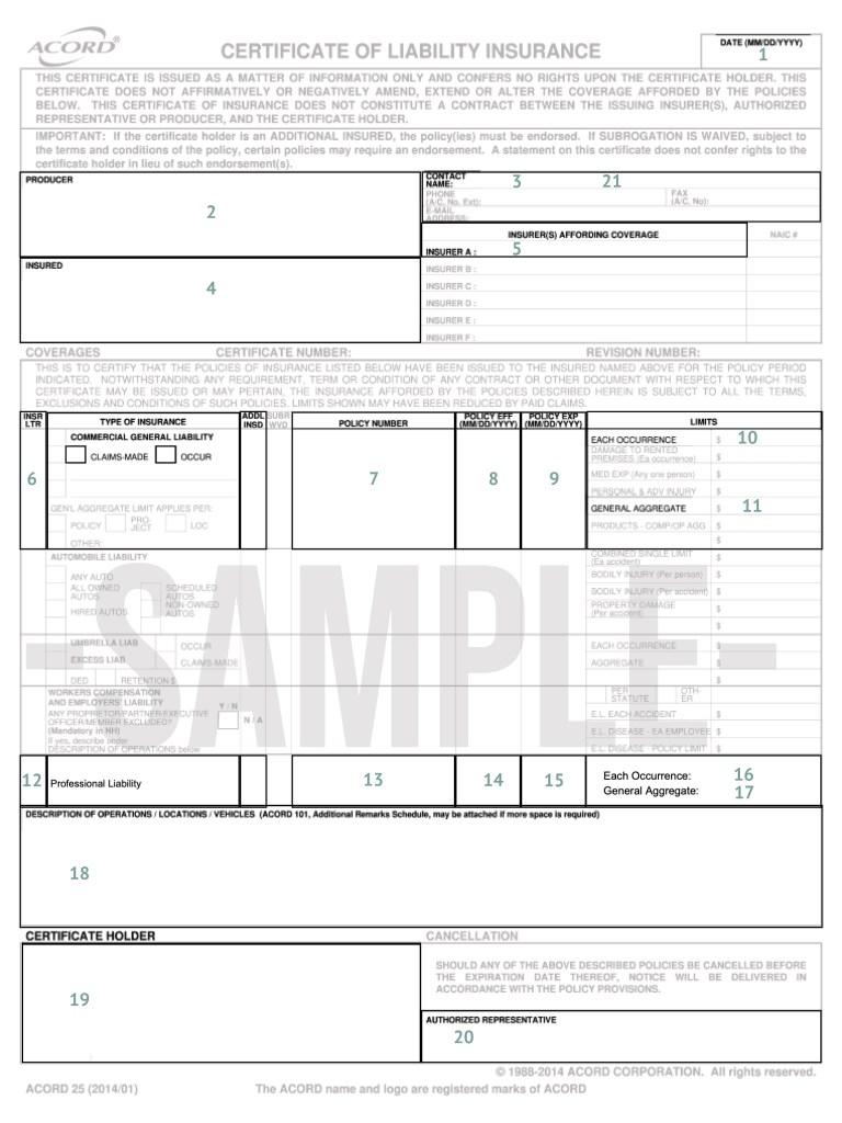 Sample certificate of insurance compliance checklist for onboarding coordinators.