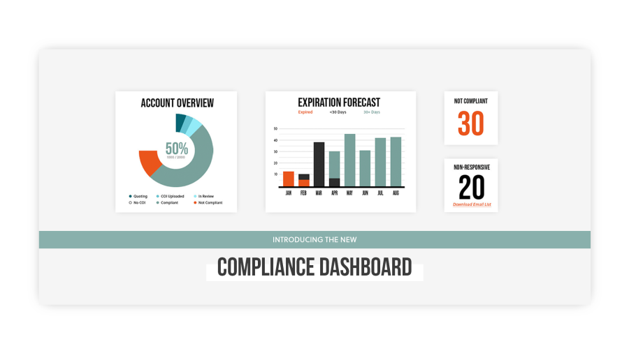 A Guide to Your Compliance Dashboard